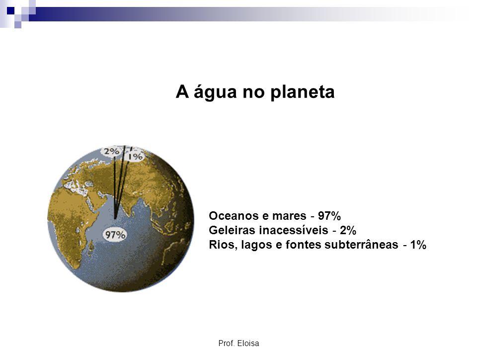 A água no planeta Oceanos e mares - 97% Geleiras inacessíveis - 2% Rios, lagos e fontes subterrâneas - 1% Prof. Eloisa