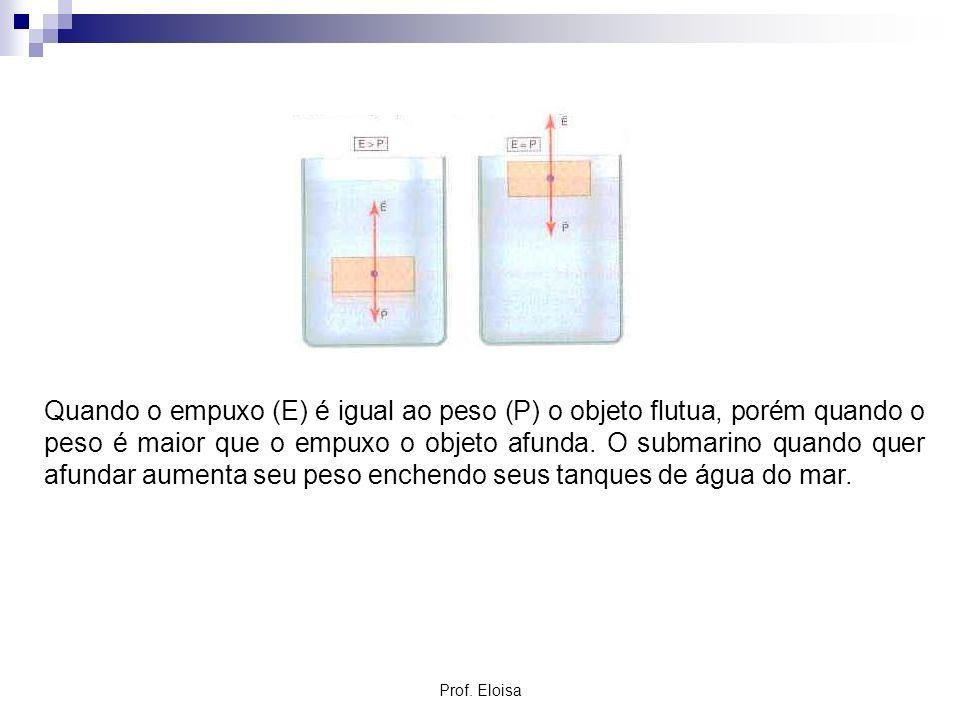 Quando o empuxo (E) é igual ao peso (P) o objeto flutua, porém quando o peso é maior que o empuxo o objeto afunda. O submarino quando quer afundar aum