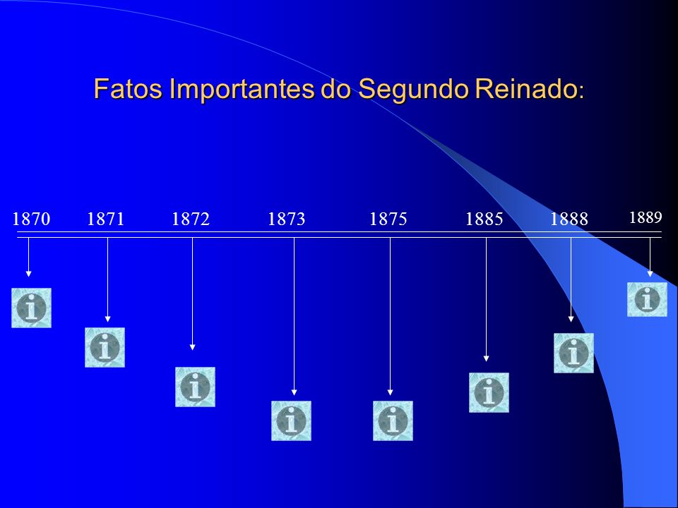 Fatos Importantes do Segundo Reinado : 1870187118721873187518851888 1889