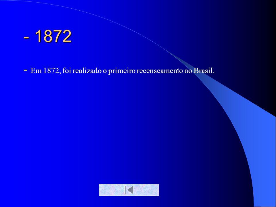 - 1872 - Em 1872, foi realizado o primeiro recenseamento no Brasil.