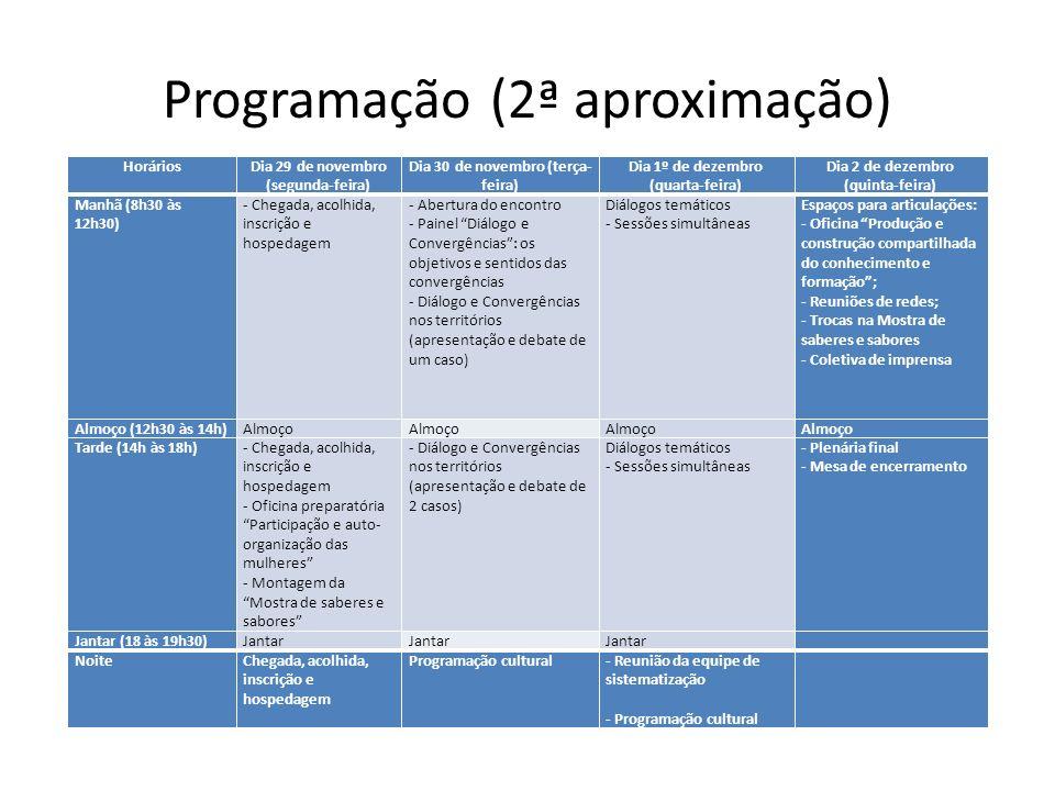 Programação (2ª aproximação) HoráriosDia 29 de novembro (segunda-feira) Dia 30 de novembro (terça- feira) Dia 1º de dezembro (quarta-feira) Dia 2 de d