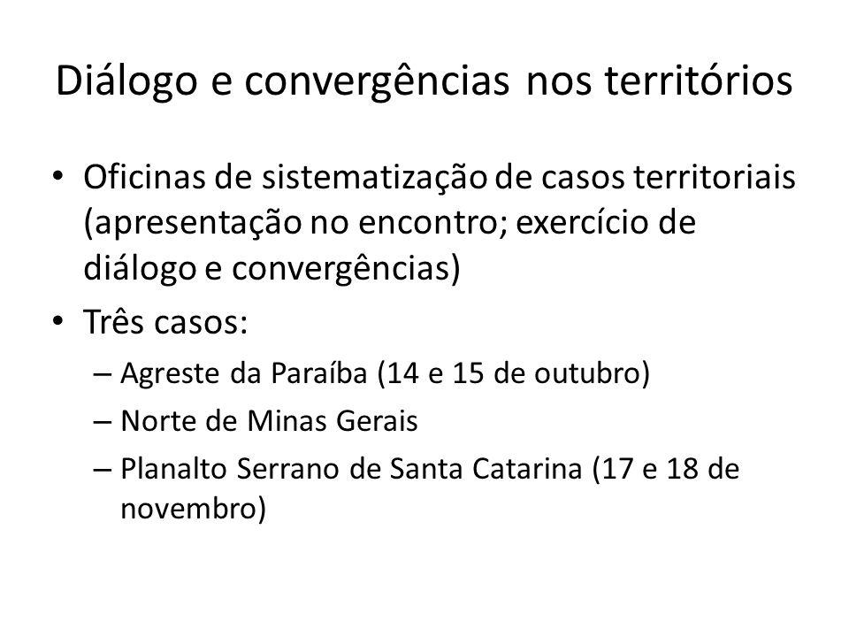 Programação (2ª aproximação) HoráriosDia 29 de novembro (segunda-feira) Dia 30 de novembro (terça- feira) Dia 1º de dezembro (quarta-feira) Dia 2 de dezembro (quinta-feira) Manhã (8h30 às 12h30) - Chegada, acolhida, inscrição e hospedagem - Abertura do encontro - Painel Diálogo e Convergências: os objetivos e sentidos das convergências - Diálogo e Convergências nos territórios (apresentação e debate de um caso) Diálogos temáticos - Sessões simultâneas Espaços para articulações: - Oficina Produção e construção compartilhada do conhecimento e formação; - Reuniões de redes; - Trocas na Mostra de saberes e sabores - Coletiva de imprensa Almoço (12h30 às 14h)Almoço Tarde (14h às 18h)- Chegada, acolhida, inscrição e hospedagem - Oficina preparatória Participação e auto- organização das mulheres - Montagem da Mostra de saberes e sabores - Diálogo e Convergências nos territórios (apresentação e debate de 2 casos) Diálogos temáticos - Sessões simultâneas - Plenária final - Mesa de encerramento Jantar (18 às 19h30)Jantar NoiteChegada, acolhida, inscrição e hospedagem Programação cultural- Reunião da equipe de sistematização - Programação cultural