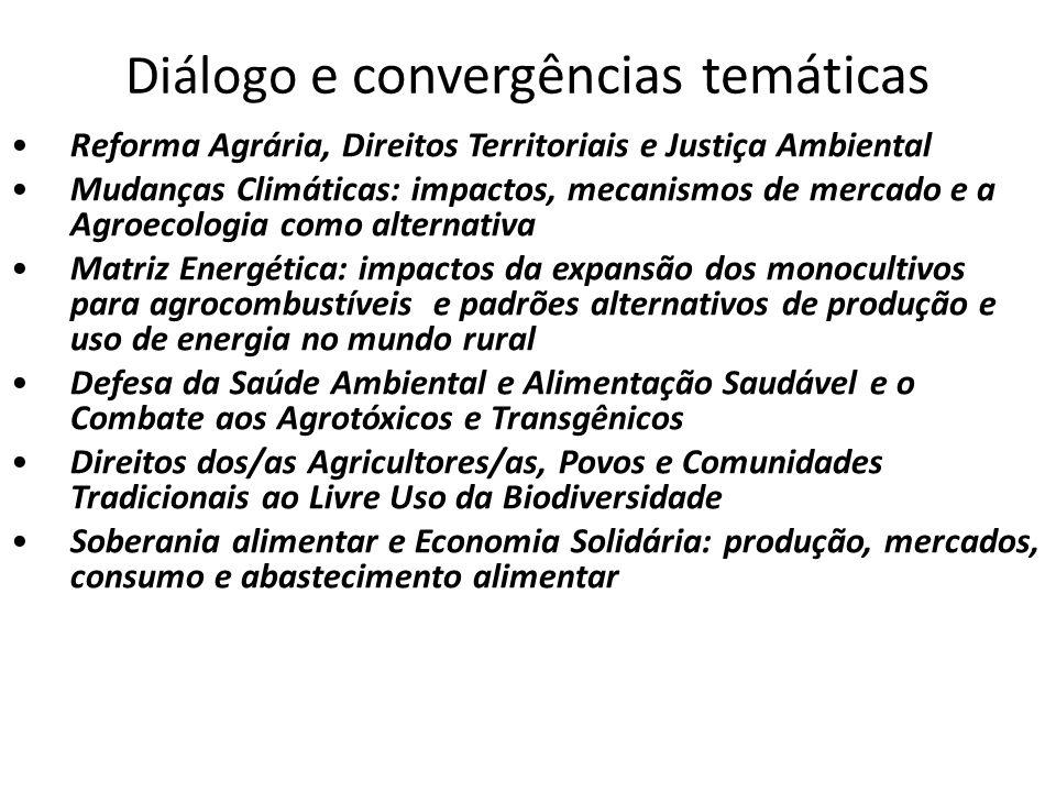 Diálogo e convergências temáticas Reforma Agrária, Direitos Territoriais e Justiça Ambiental Mudanças Climáticas: impactos, mecanismos de mercado e a