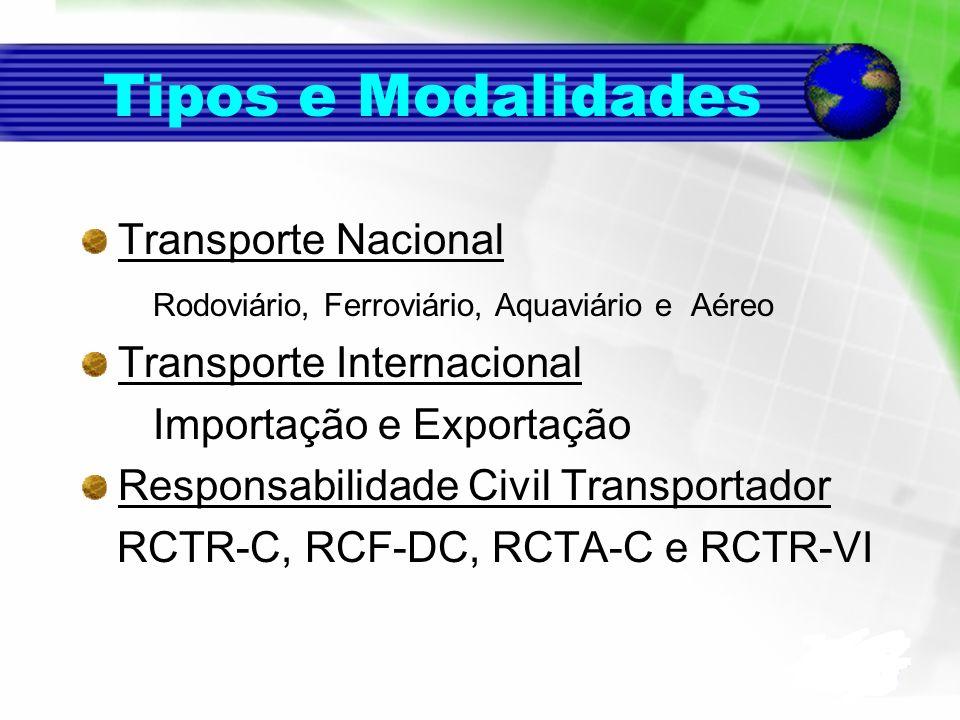 Tipos e Modalidades Transporte Nacional Rodoviário, Ferroviário, Aquaviário e Aéreo Transporte Internacional Importação e Exportação Responsabilidade
