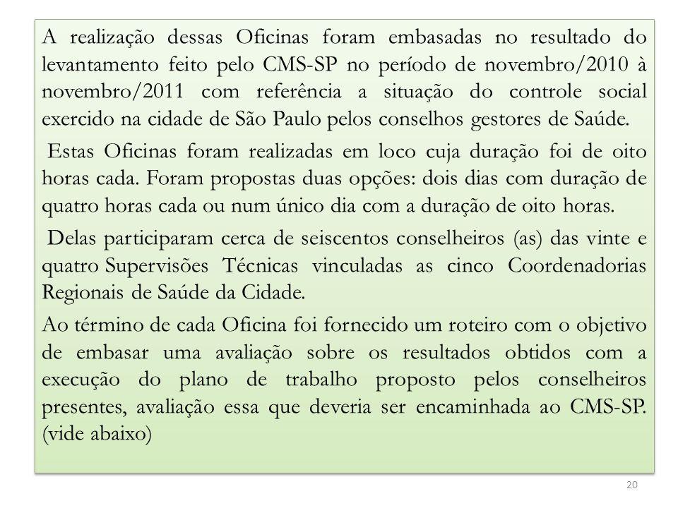 A realização dessas Oficinas foram embasadas no resultado do levantamento feito pelo CMS-SP no período de novembro/2010 à novembro/2011 com referência