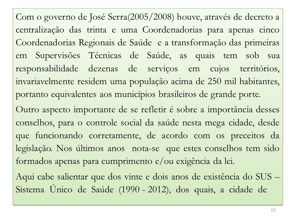 Com o governo de José Serra(2005/2008) houve, através de decreto a centralização das trinta e uma Coordenadorias para apenas cinco Coordenadorias Regi
