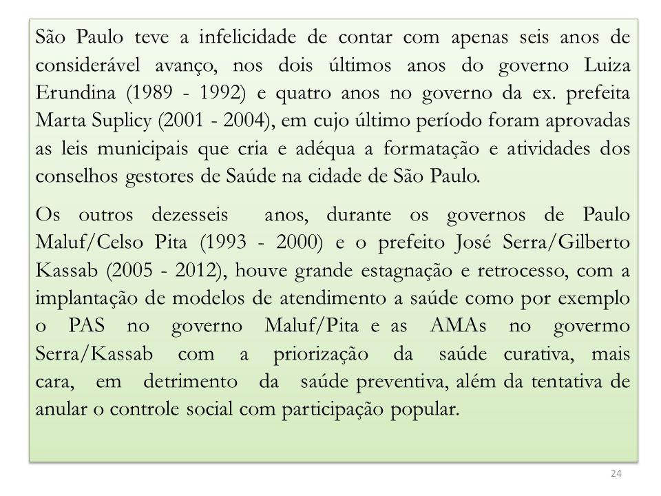São Paulo teve a infelicidade de contar com apenas seis anos de considerável avanço, nos dois últimos anos do governo Luiza Erundina (1989 - 1992) e q