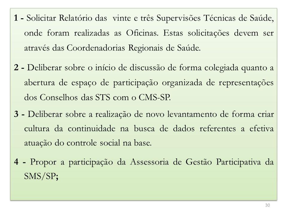 1 - Solicitar Relatório das vinte e três Supervisões Técnicas de Saúde, onde foram realizadas as Oficinas.