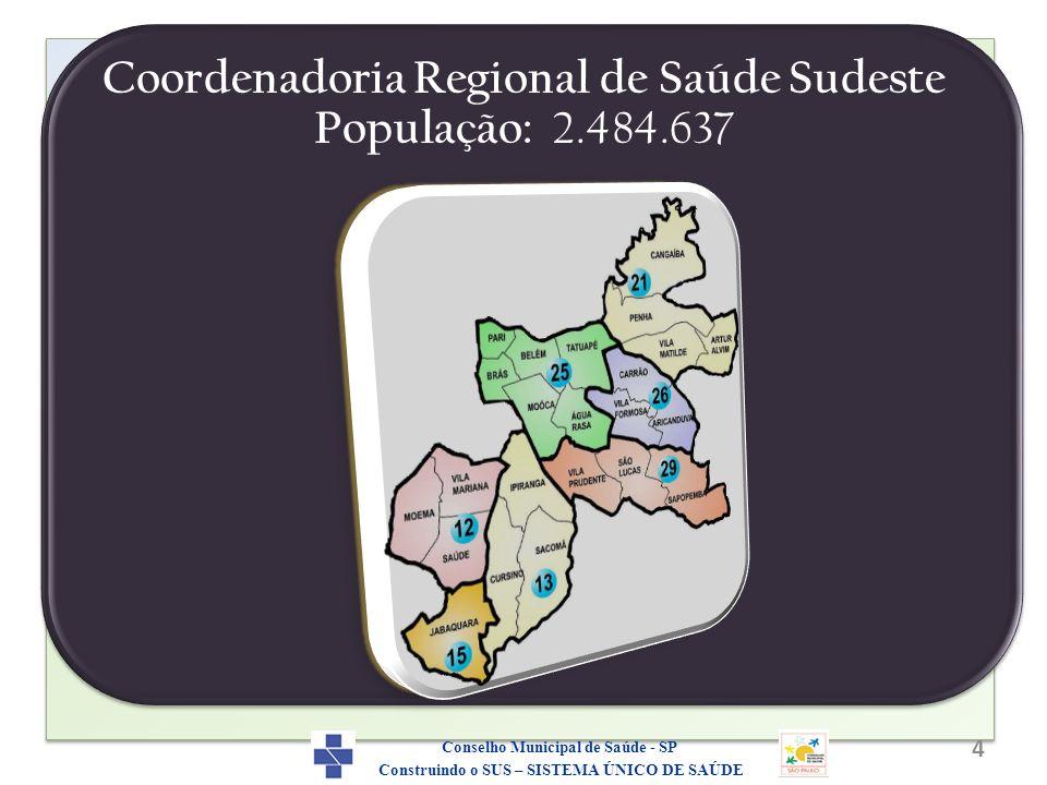 Coordenadoria Regional de Saúde Sudeste População: 2.484.637 4 Construindo o SUS – SISTEMA ÚNICO DE SAÚDE Conselho Municipal de Saúde - SP