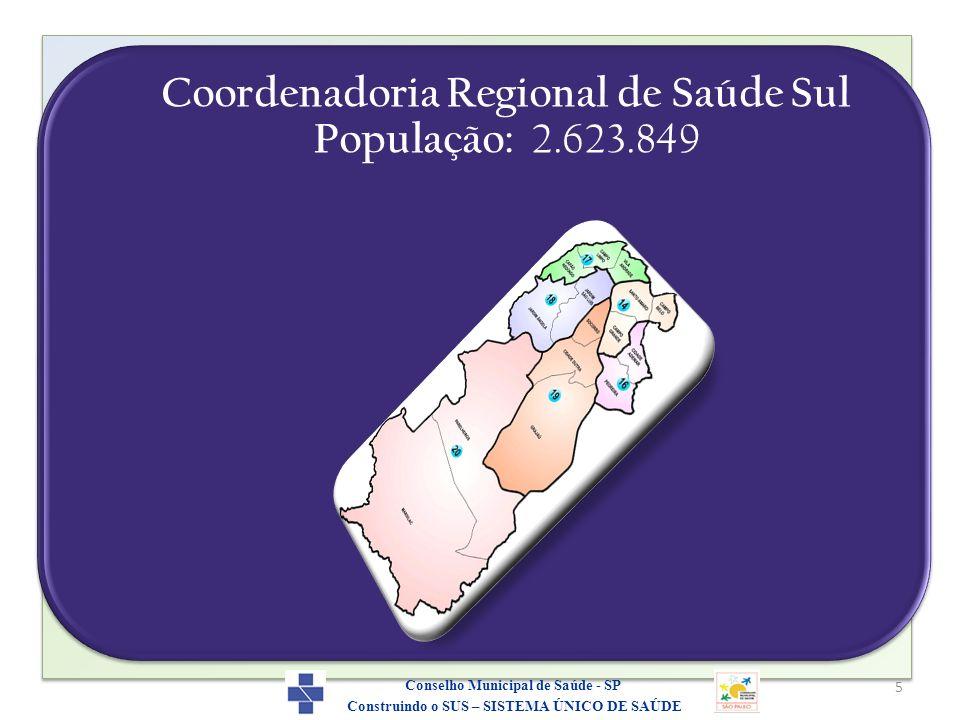 Coordenadoria Regional de Saúde Sul População: 2.623.849 5 Construindo o SUS – SISTEMA ÚNICO DE SAÚDE Conselho Municipal de Saúde - SP
