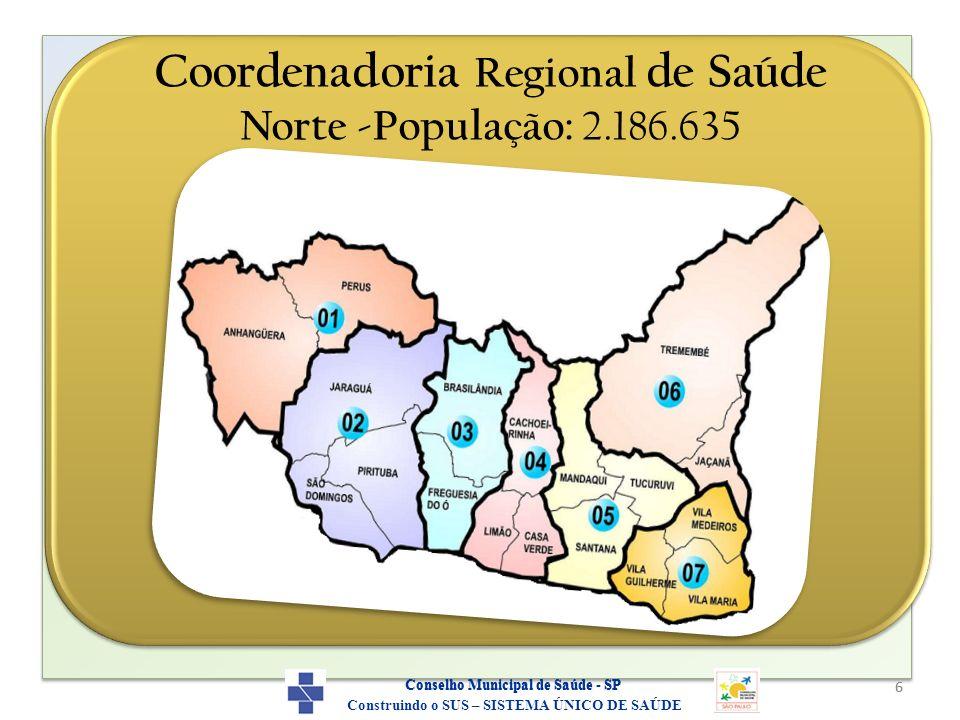 6 Construindo o SUS – SISTEMA ÚNICO DE SAÚDE Conselho Municipal de Saúde - SP Coordenadoria Regional de Saúde Norte -População: 2.186.635 6 Construind
