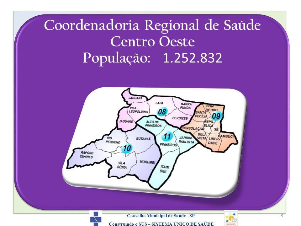 O F I C I N A STS.: Santo Amaro PROBLEMA CAUSA Distanciamento da relação da população e Conselho, considerando a falta de envolvimento da população nas discussões de melhoria.