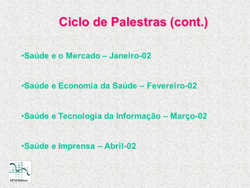 Ciclo de Palestras (cont.) Saúde e o Mercado – Janeiro-02 Saúde e Economia da Saúde – Fevereiro-02 Saúde e Tecnologia da Informação – Março-02 Saúde e