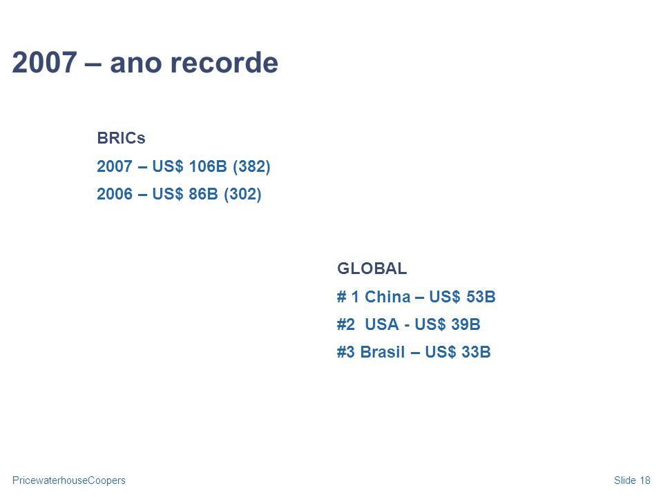 PricewaterhouseCoopersSlide 18 GLOBAL # 1 China – US$ 53B #2 USA - US$ 39B #3 Brasil – US$ 33B BRICs 2007 – US$ 106B (382) 2006 – US$ 86B (302) 2007 –