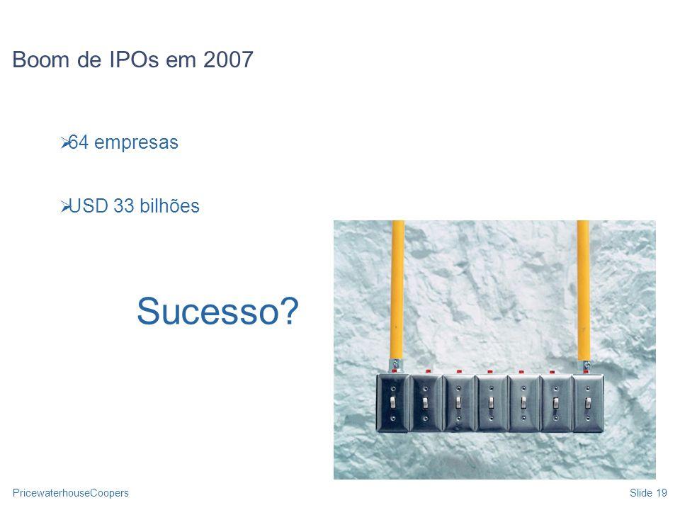 PricewaterhouseCoopersSlide 19 Boom de IPOs em 2007 64 empresas USD 33 bilhões Sucesso?
