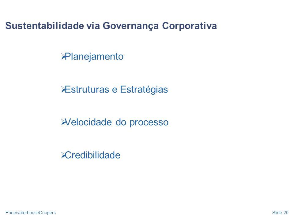 PricewaterhouseCoopersSlide 20 Sustentabilidade via Governança Corporativa Planejamento Estruturas e Estratégias Velocidade do processo Credibilidade