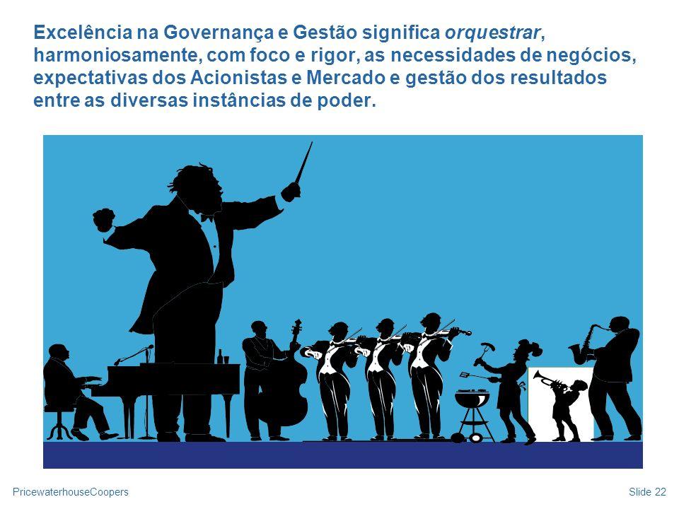 PricewaterhouseCoopersSlide 22 Excelência na Governança e Gestão significa orquestrar, harmoniosamente, com foco e rigor, as necessidades de negócios,
