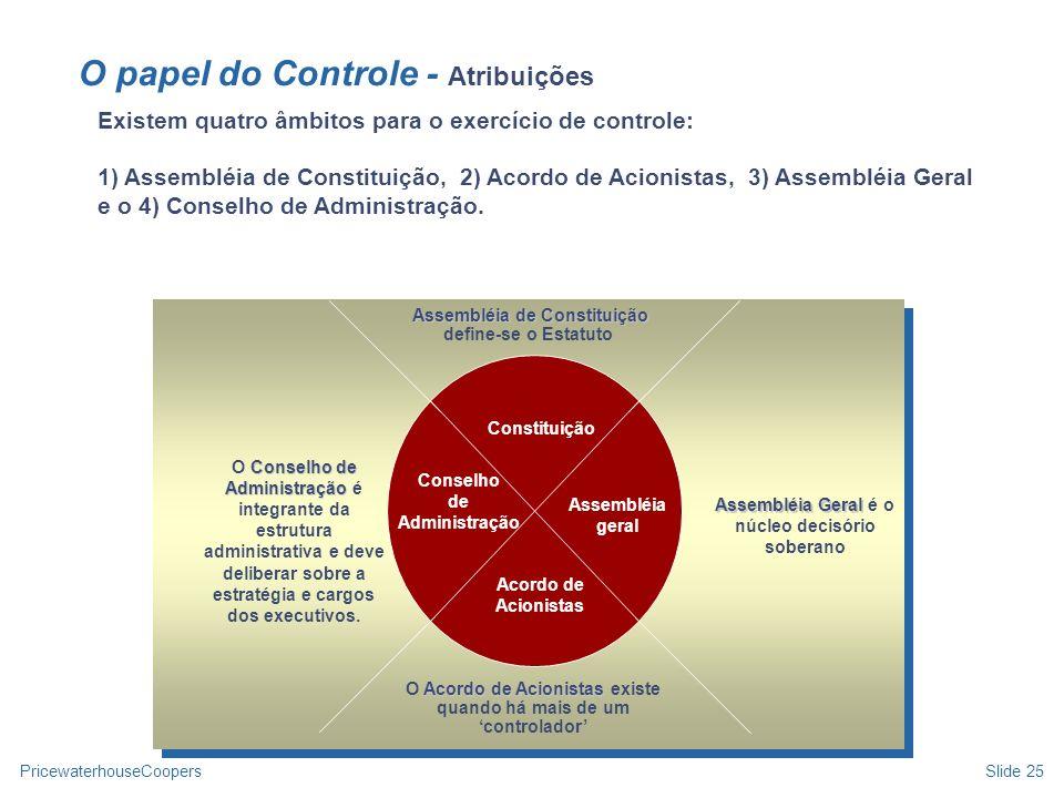 PricewaterhouseCoopersSlide 25 Existem quatro âmbitos para o exercício de controle: 1) Assembléia de Constituição, 2) Acordo de Acionistas, 3) Assembl