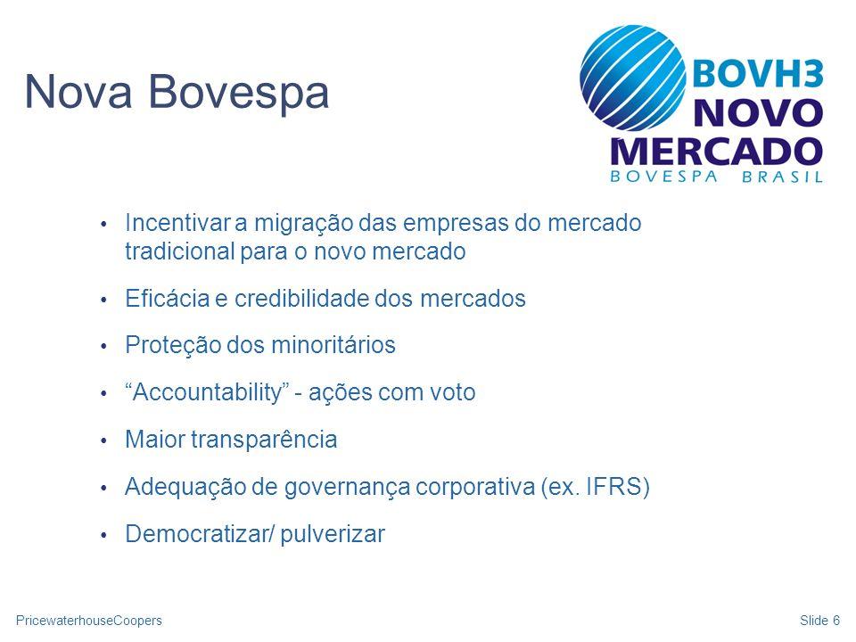 PricewaterhouseCoopersSlide 7 Novo Mercado Diagnóstico do mercado de capitais brasileiro Aprovado projeto de criação: Novo Mercado Níveis 1 e 2 de Governança Mundo em Crise: Bolha da Internet.