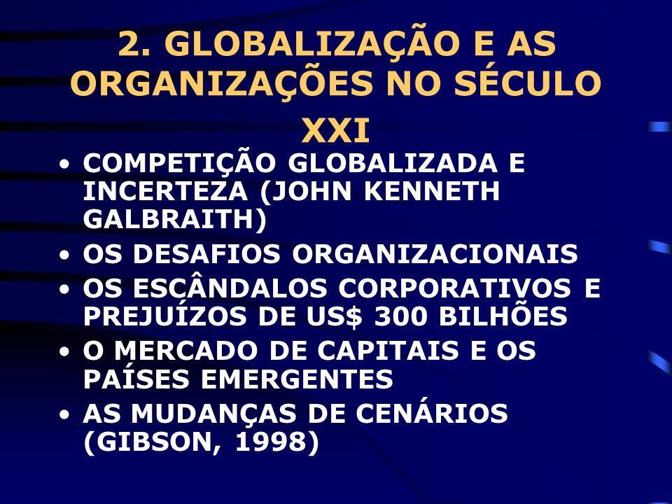2. GLOBALIZAÇÃO E AS ORGANIZAÇÕES NO SÉCULO XXI COMPETIÇÃO GLOBALIZADA E INCERTEZA (JOHN KENNETH GALBRAITH) OS DESAFIOS ORGANIZACIONAIS OS ESCÂNDALOS