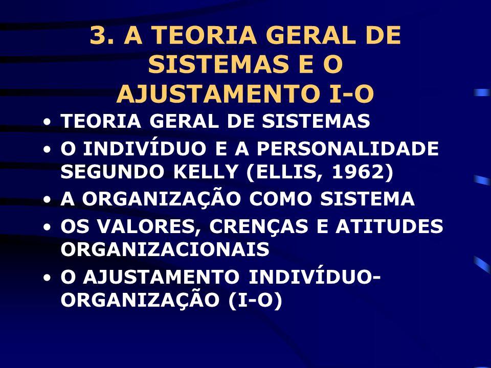 3. A TEORIA GERAL DE SISTEMAS E O AJUSTAMENTO I-O TEORIA GERAL DE SISTEMAS O INDIVÍDUO E A PERSONALIDADE SEGUNDO KELLY (ELLIS, 1962) A ORGANIZAÇÃO COM
