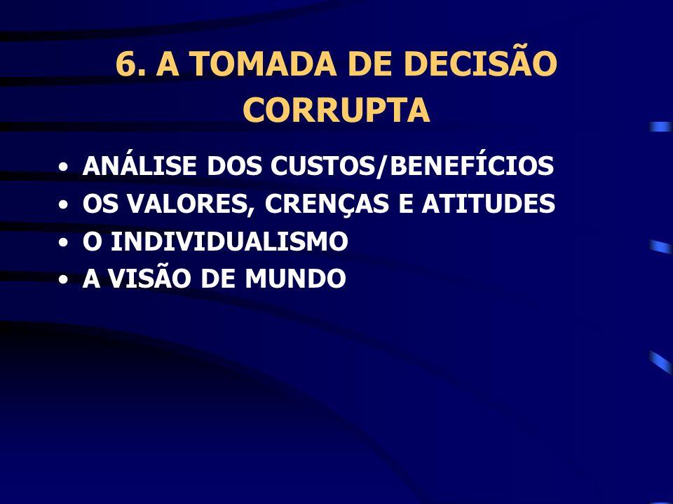 6. A TOMADA DE DECISÃO CORRUPTA ANÁLISE DOS CUSTOS/BENEFÍCIOS OS VALORES, CRENÇAS E ATITUDES O INDIVIDUALISMO A VISÃO DE MUNDO