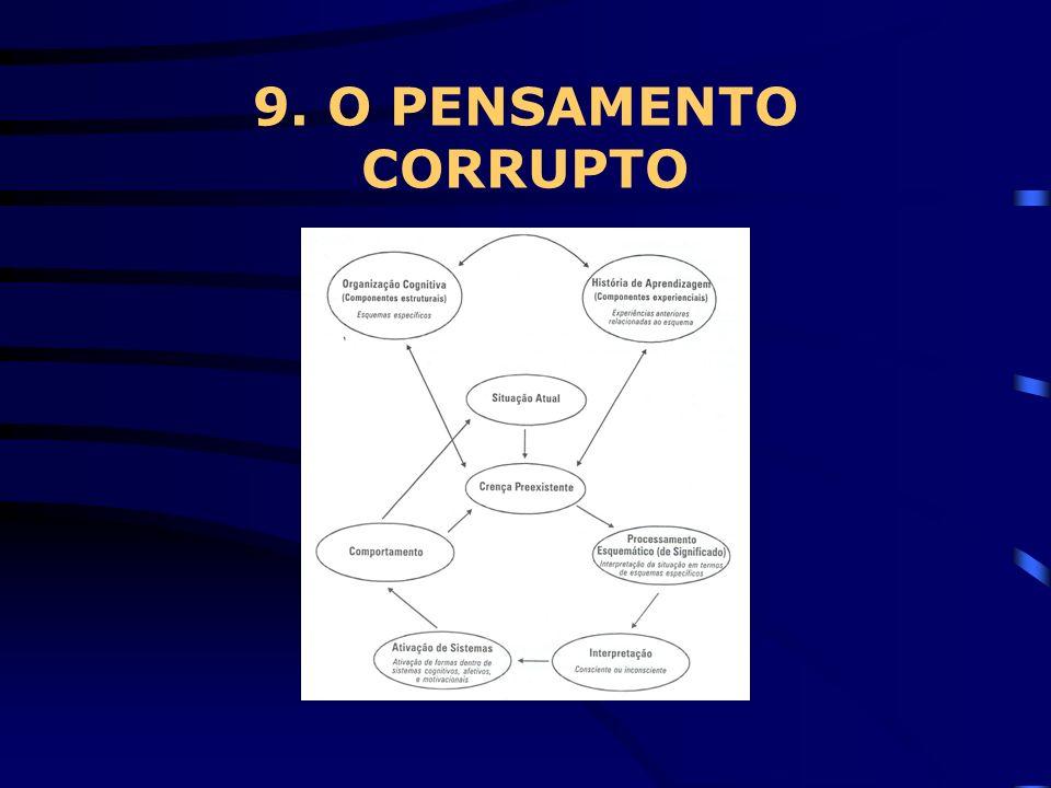 9. O PENSAMENTO CORRUPTO