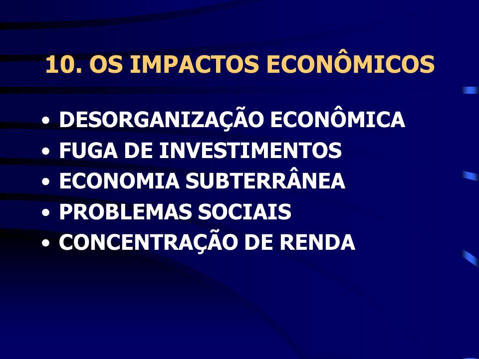 10. OS IMPACTOS ECONÔMICOS DESORGANIZAÇÃO ECONÔMICA FUGA DE INVESTIMENTOS ECONOMIA SUBTERRÂNEA PROBLEMAS SOCIAIS CONCENTRAÇÃO DE RENDA