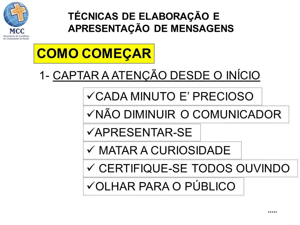 COMO COMEÇAR 1- CAPTAR A ATENÇÃO DESDE O INÍCIO CADA MINUTO E PRECIOSO NÃO DIMINUIR O COMUNICADOR APRESENTAR-SE MATAR A CURIOSIDADE CERTIFIQUE-SE TODOS OUVINDO OLHAR PARA O PÚBLICO TÉCNICAS DE ELABORAÇÃO E APRESENTAÇÃO DE MENSAGENS