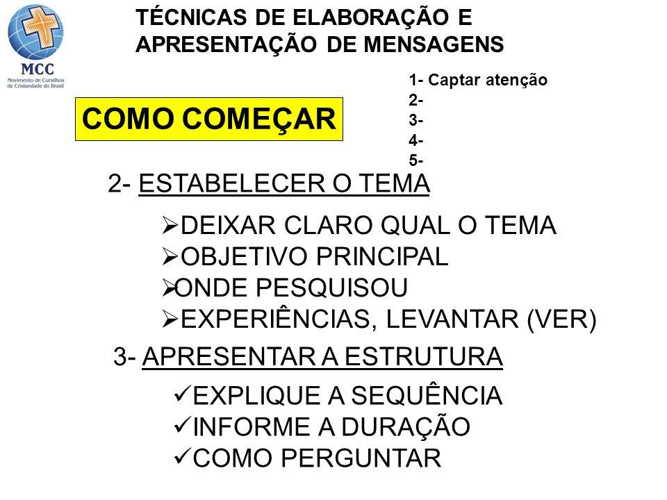 COMO COMEÇAR 1- Captar atenção 2- 3- 4- 5- 2- ESTABELECER O TEMA DEIXAR CLARO QUAL O TEMA OBJETIVO PRINCIPAL ONDE PESQUISOU EXPERIÊNCIAS, LEVANTAR (VER) 3- APRESENTAR A ESTRUTURA EXPLIQUE A SEQUÊNCIA INFORME A DURAÇÃO COMO PERGUNTAR TÉCNICAS DE ELABORAÇÃO E APRESENTAÇÃO DE MENSAGENS