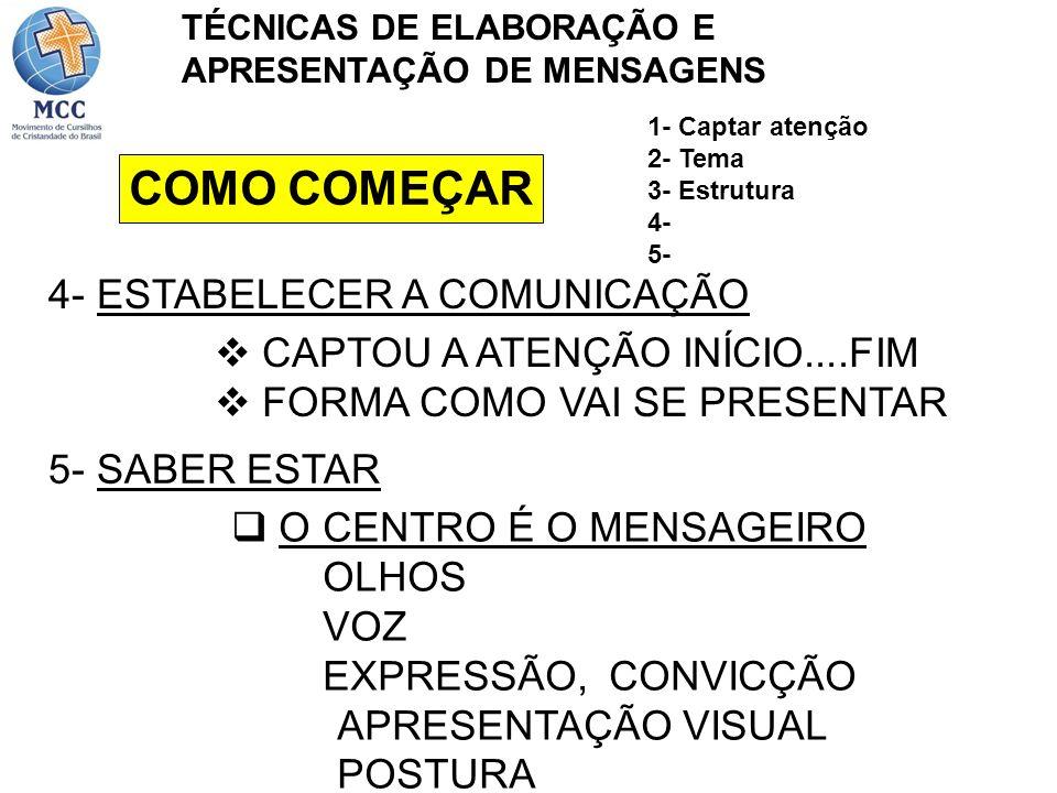 COMO COMEÇAR 1- Captar atenção 2- Tema 3- Estrutura 4- 5- 4- ESTABELECER A COMUNICAÇÃO CAPTOU A ATENÇÃO INÍCIO....FIM FORMA COMO VAI SE PRESENTAR 5- S
