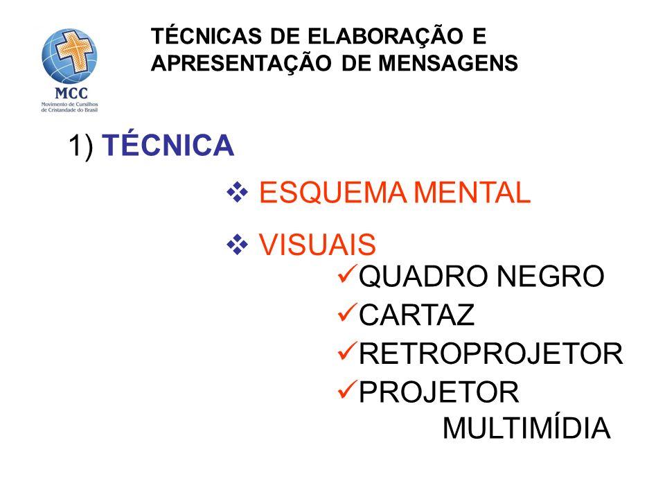 1) TÉCNICA ESQUEMA MENTAL VISUAIS CARTAZ RETROPROJETOR PROJETOR MULTIMÍDIA QUADRO NEGRO TÉCNICAS DE ELABORAÇÃO E APRESENTAÇÃO DE MENSAGENS