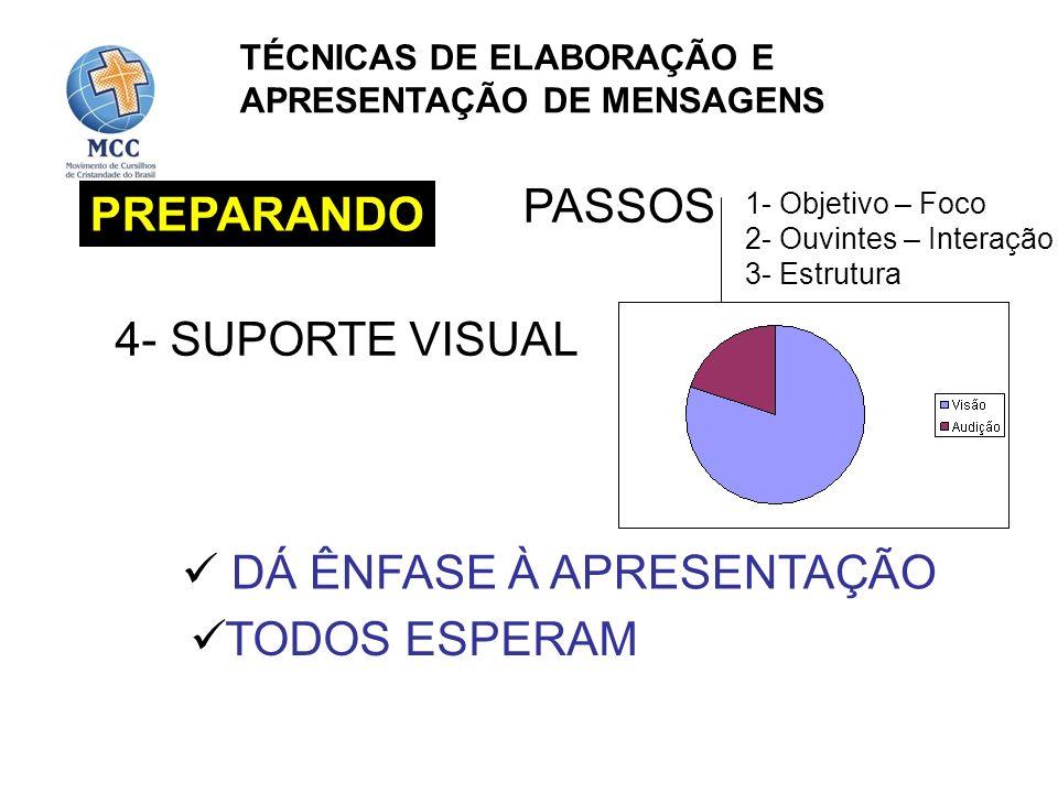 4- SUPORTE VISUAL OS ESLAIDES PARA REFORÇAR INFORMAÇÃO ENTRETER, RELAXAR CUIDADO MUITO TEXTO (Ex.) TAMANHO LETRA FALAR VOLTADO P/ PASSOS 1- Objetivo – Foco 2- Ouvintes – Interação 3- Estrutura 4- Visuais TÉCNICAS DE ELABORAÇÃO E APRESENTAÇÃO DE MENSAGENS