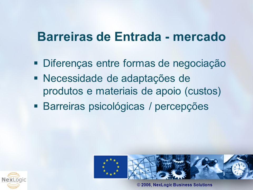 © 2006, NexLogic Business Solutions Barreiras de Entrada - mercado Diferenças entre formas de negociação Necessidade de adaptações de produtos e mater