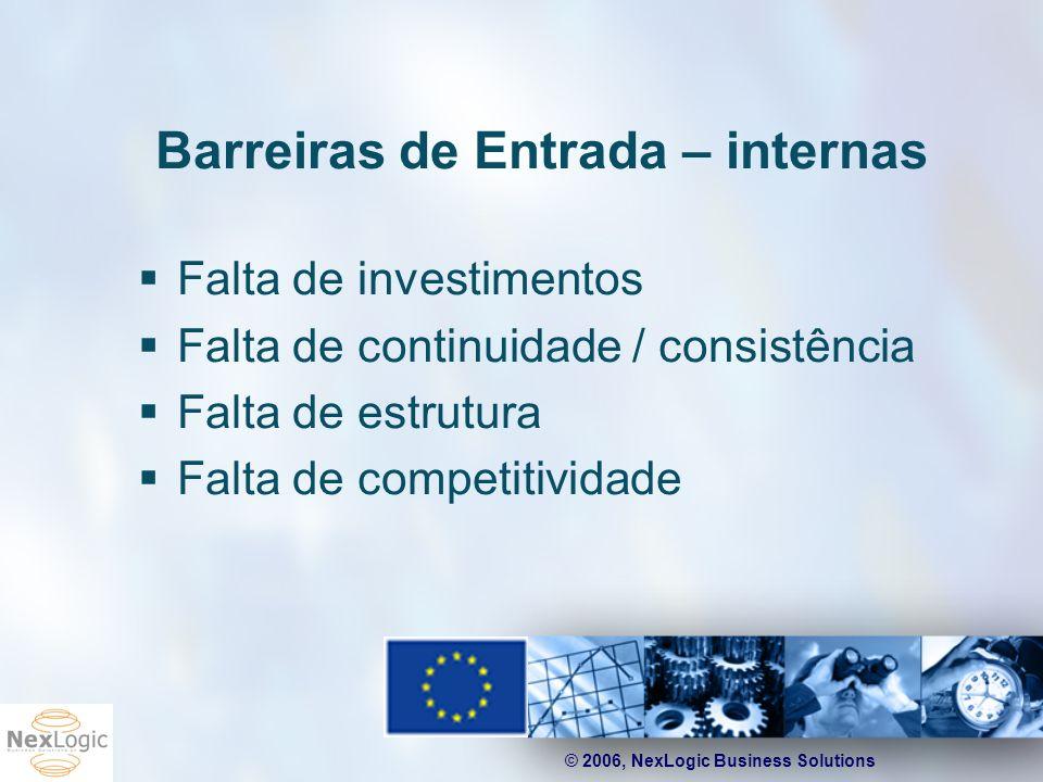 © 2006, NexLogic Business Solutions Barreiras de Entrada – internas Falta de investimentos Falta de continuidade / consistência Falta de estrutura Fal
