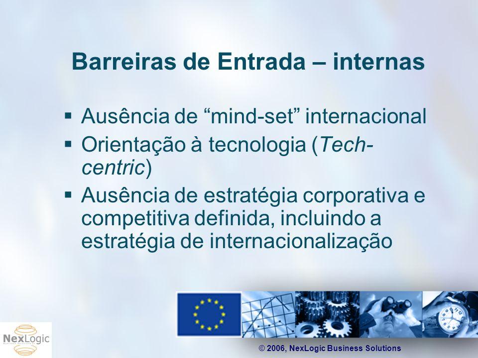 © 2006, NexLogic Business Solutions Barreiras de Entrada – internas Ausência de mind-set internacional Orientação à tecnologia (Tech- centric) Ausênci