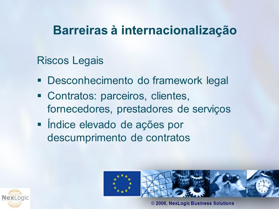 © 2006, NexLogic Business Solutions Barreiras à internacionalização Riscos Legais Desconhecimento do framework legal Contratos: parceiros, clientes, f