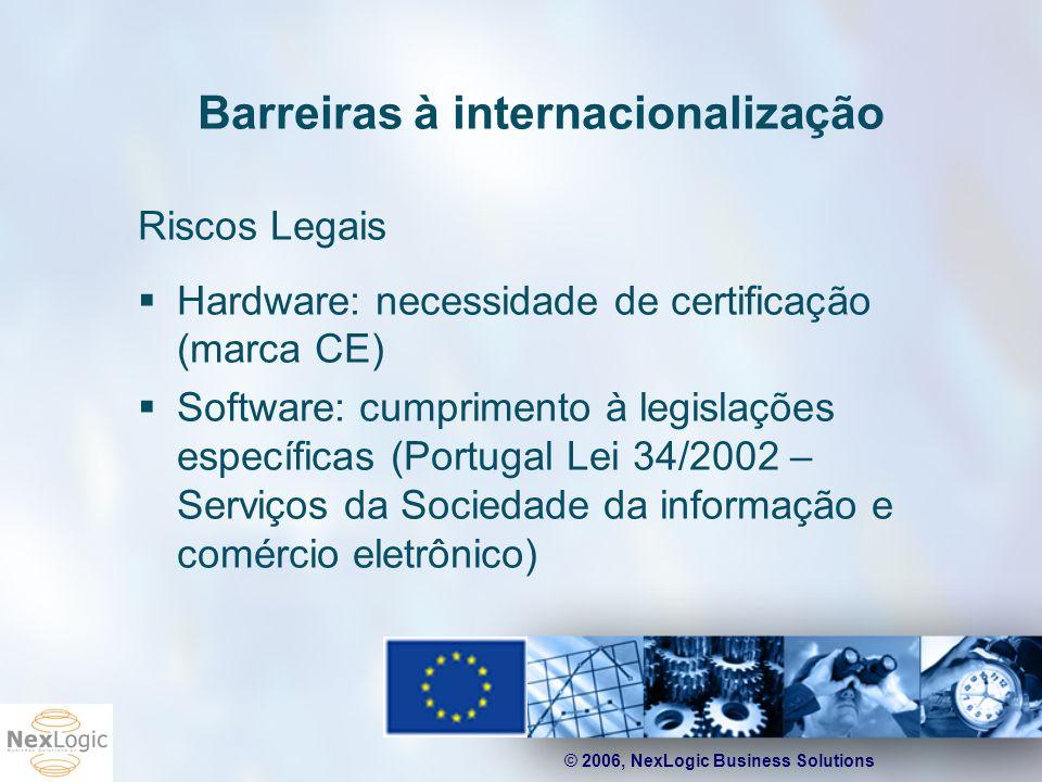 © 2006, NexLogic Business Solutions Barreiras à internacionalização Riscos Legais Hardware: necessidade de certificação (marca CE) Software: cumprimen