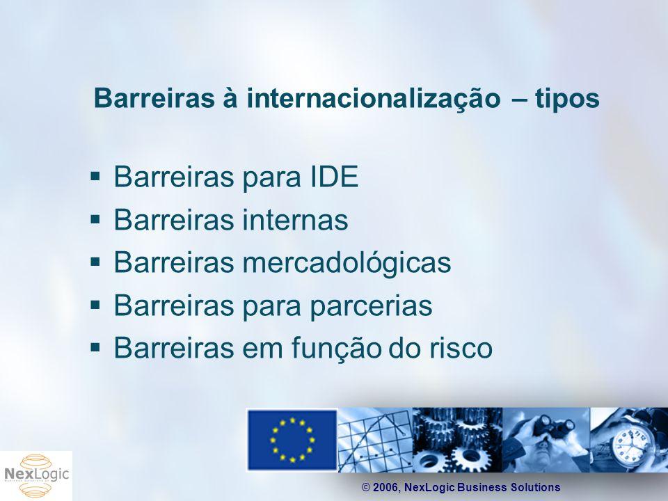 © 2006, NexLogic Business Solutions Barreiras à internacionalização – tipos Barreiras para IDE Barreiras internas Barreiras mercadológicas Barreiras p