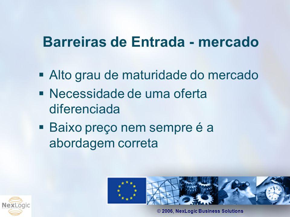 © 2006, NexLogic Business Solutions Barreiras de Entrada - mercado Alto grau de maturidade do mercado Necessidade de uma oferta diferenciada Baixo pre