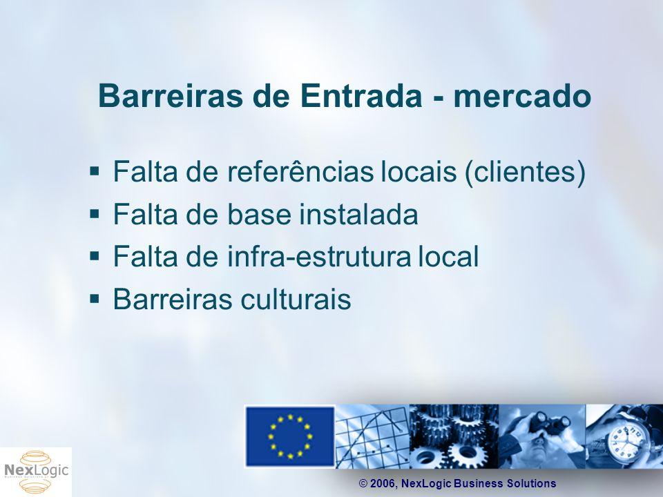 © 2006, NexLogic Business Solutions Barreiras de Entrada - mercado Falta de referências locais (clientes) Falta de base instalada Falta de infra-estru