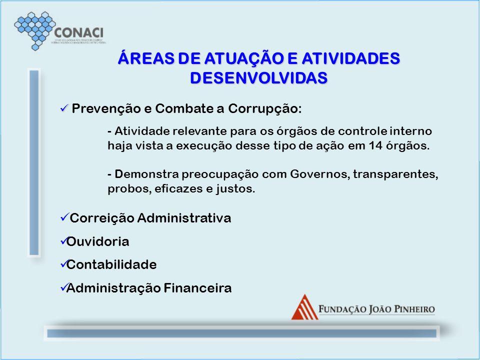 ÁREAS DE ATUAÇÃO E ATIVIDADES DESENVOLVIDAS Prevenção e Combate a Corrupção: - Atividade relevante para os órgãos de controle interno haja vista a exe