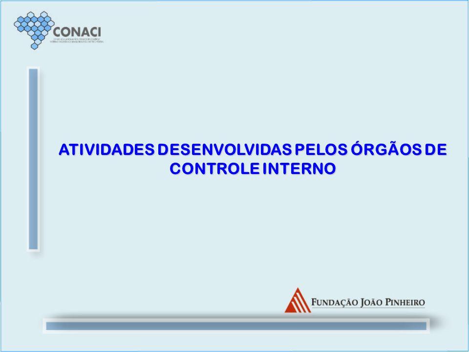 ATIVIDADES DESENVOLVIDAS PELOS ÓRGÃOS DE CONTROLE INTERNO