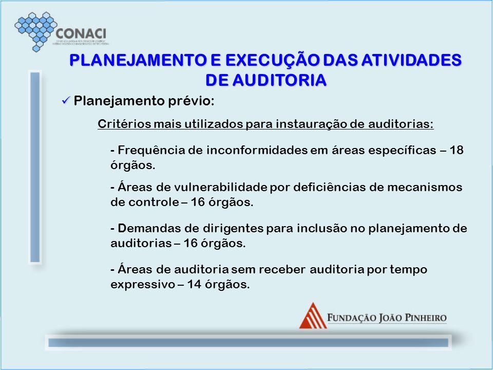 PLANEJAMENTO E EXECUÇÃO DAS ATIVIDADES DE AUDITORIA Planejamento prévio: Critérios mais utilizados para instauração de auditorias: - Frequência de inc