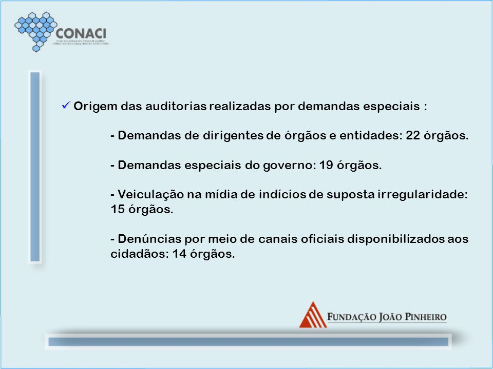 Origem das auditorias realizadas por demandas especiais : - Demandas de dirigentes de órgãos e entidades: 22 órgãos. - Demandas especiais do governo: