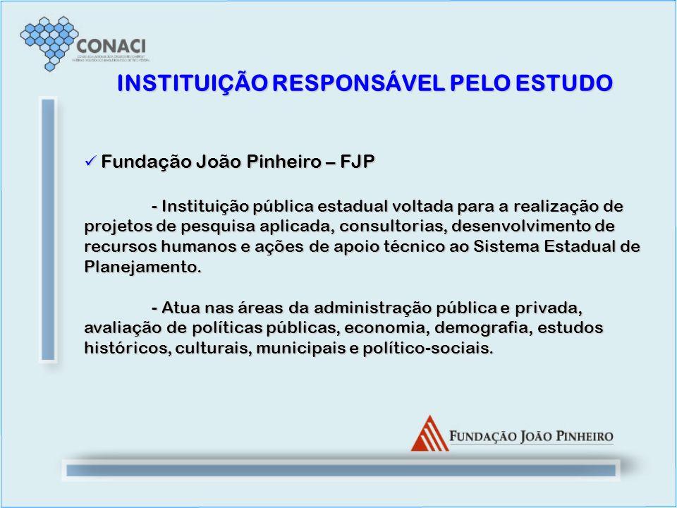 Fundação João Pinheiro – FJP Fundação João Pinheiro – FJP - Instituição pública estadual voltada para a realização de projetos de pesquisa aplicada, c