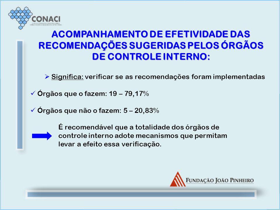 ACOMPANHAMENTO DE EFETIVIDADE DAS RECOMENDAÇÕES SUGERIDAS PELOS ÓRGÃOS DE CONTROLE INTERNO: Significa: verificar se as recomendações foram implementad