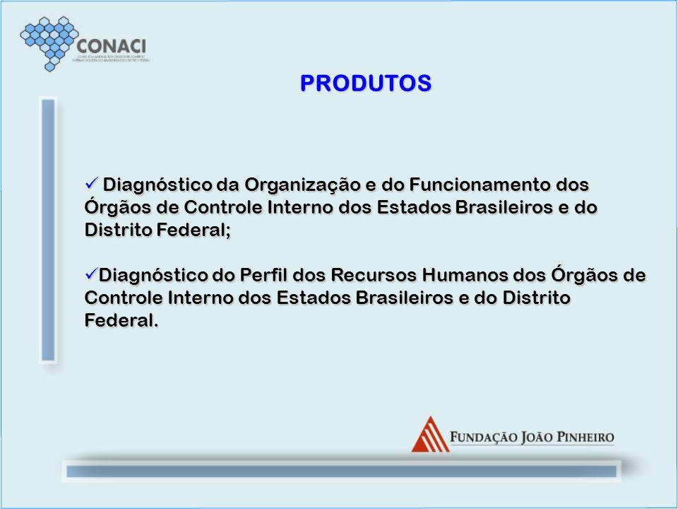 Diagnóstico da Organização e do Funcionamento dos Órgãos de Controle Interno dos Estados Brasileiros e do Distrito Federal; Diagnóstico da Organização