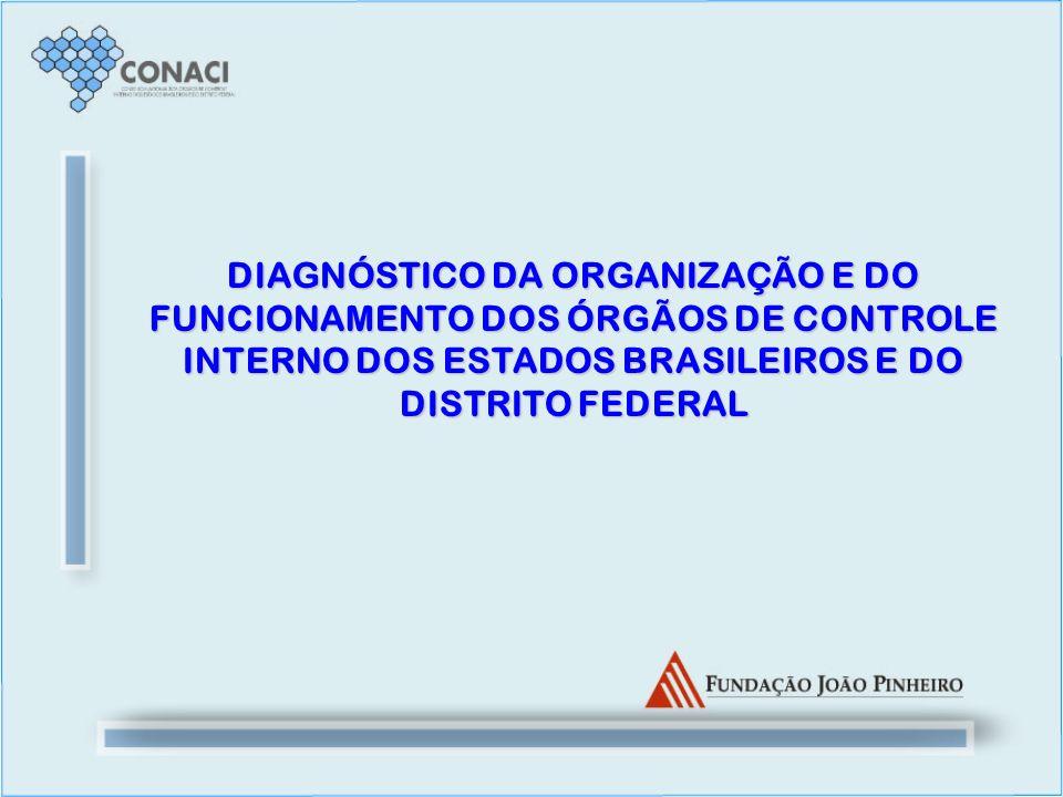 DIAGNÓSTICO DA ORGANIZAÇÃO E DO FUNCIONAMENTO DOS ÓRGÃOS DE CONTROLE INTERNO DOS ESTADOS BRASILEIROS E DO DISTRITO FEDERAL