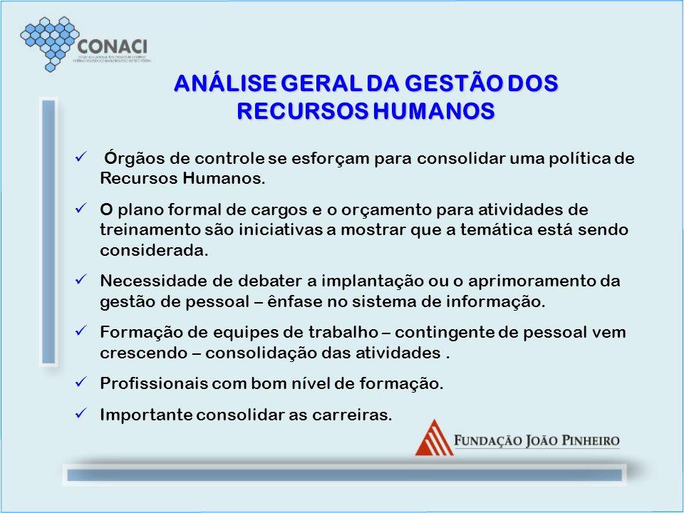 ANÁLISE GERAL DA GESTÃO DOS RECURSOS HUMANOS Órgãos de controle se esforçam para consolidar uma política de Recursos Humanos. O plano formal de cargos